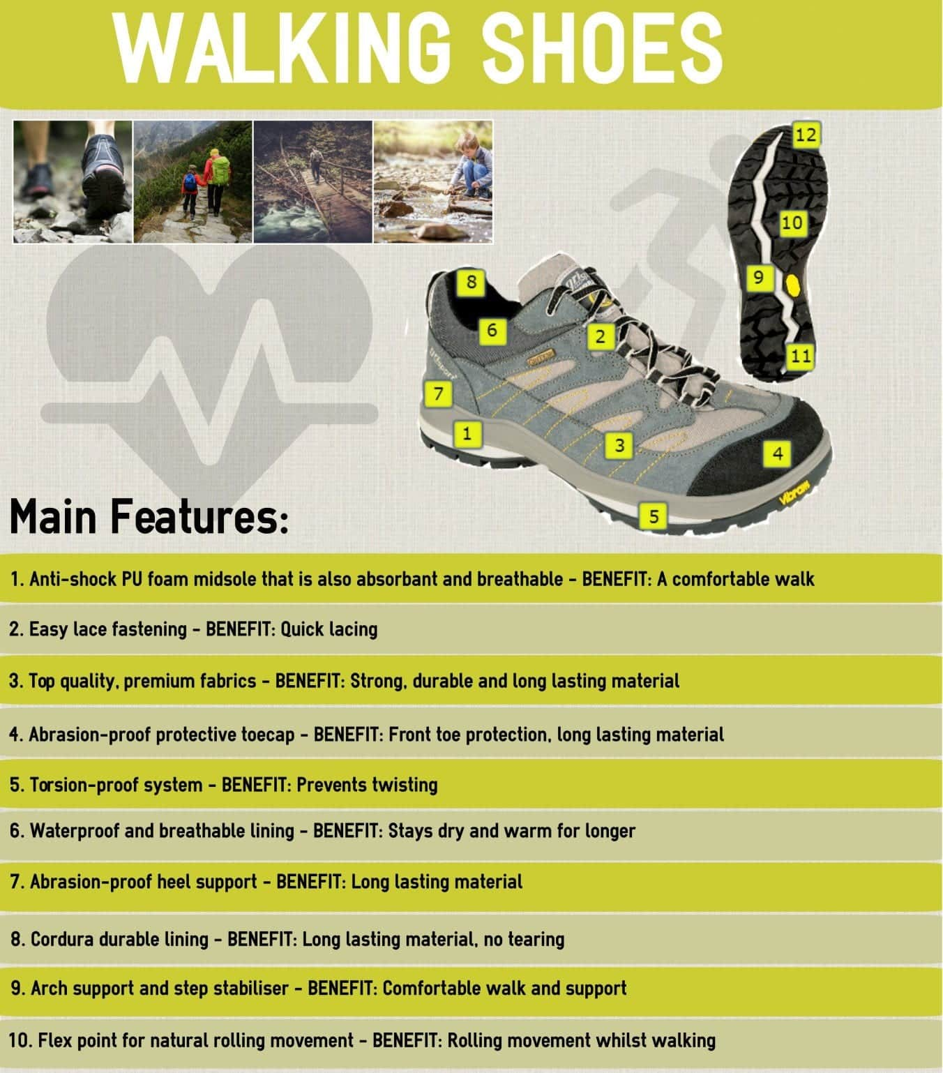 Walking-Shoe-Info Best Shoe Brands For Walking- Top 12 Walking Shoes for Women